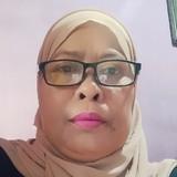Lindalinda07Sc from Kendari | Woman | 50 years old | Cancer