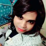 Saher from Faridabad | Woman | 33 years old | Capricorn