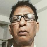 Kaka from Mumbai | Man | 60 years old | Capricorn