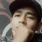 Rangga from Tangerang | Man | 31 years old | Virgo