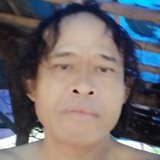 Jajat from Bekasi | Man | 43 years old | Aries