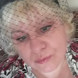Initarubulhr from Peterborough   Woman   50 years old   Sagittarius