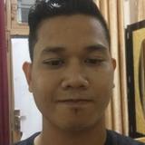 Curut from Bekasi | Man | 26 years old | Cancer