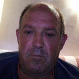 Titin from Sabinanigo | Man | 56 years old | Aries