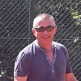 Vlady from Augsburg | Man | 56 years old | Virgo