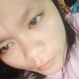 Rita from Medan   Woman   30 years old   Cancer
