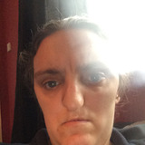Coopers from Stourbridge | Woman | 35 years old | Aries