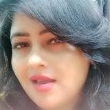 Nisha45Kn from Silao | Woman | 20 years old | Aries