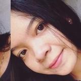 Puput from Banjarmasin | Woman | 23 years old | Scorpio