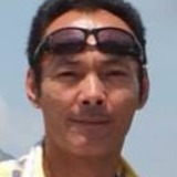 Maximiliaan from Bali | Man | 54 years old | Pisces