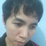 Farihi4 from Kuala Terengganu | Woman | 29 years old | Gemini