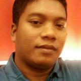 Fahmi from Pekanbaru | Man | 39 years old | Scorpio