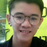 Hendra from Tangerang | Man | 22 years old | Cancer