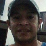 Carlos from Tomelloso | Man | 34 years old | Virgo