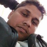 Sandeeprays from Ganganagar | Man | 29 years old | Capricorn