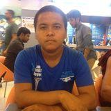 Sherap from Mundgod | Man | 30 years old | Gemini