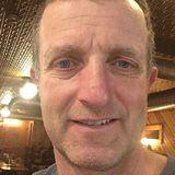Singledivorced from West Union   Man   57 years old   Virgo