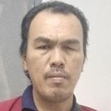 Abgchik from Shah Alam | Man | 46 years old | Virgo
