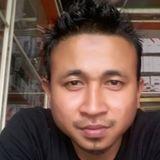 Nizamswiss from Bireun | Man | 31 years old | Libra