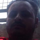 Gurmeet from Punjai Puliyampatti   Man   30 years old   Pisces