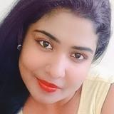 Prithvi from Ahmadabad | Woman | 24 years old | Capricorn