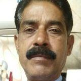Raja from Fazilka | Man | 52 years old | Gemini