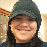 Qtlez from Ontario | Woman | 39 years old | Gemini