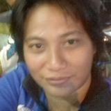 Bee from Banjarmasin | Woman | 31 years old | Taurus