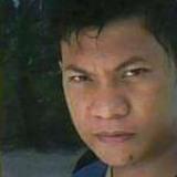 Safrdinlazb from Gorontalo | Man | 28 years old | Scorpio