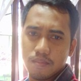Muhammadrizky from Sampit | Man | 29 years old | Gemini