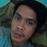 Egi from Tangerang   Man   33 years old   Leo