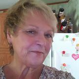 Debcutshall from Huntingdon   Woman   67 years old   Libra