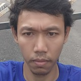 Tri from Sleman | Man | 31 years old | Virgo