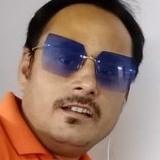 Akas from Amarnath | Man | 39 years old | Scorpio