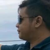 Kevinwidyadhamma from Tangerang | Man | 24 years old | Leo