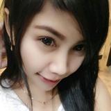 Farida from Kediri | Woman | 26 years old | Gemini