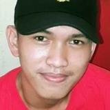 Bili from Bogor   Man   20 years old   Capricorn
