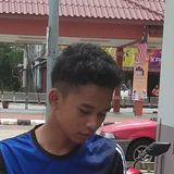 Toppic from Tanah Merah | Man | 24 years old | Taurus