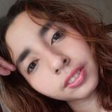 Ran from Pekalongan | Woman | 25 years old | Sagittarius