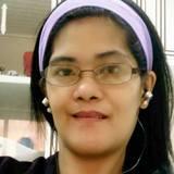 Carissa from Dammam | Woman | 43 years old | Capricorn