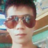 Hidayat from Bogor | Man | 31 years old | Leo