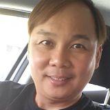 Takashimalam from Ipoh | Man | 46 years old | Aries