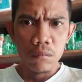 Sahit from Palangkaraya | Man | 35 years old | Taurus