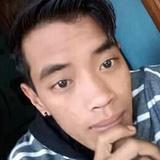 Iyan from Bantul | Man | 27 years old | Sagittarius