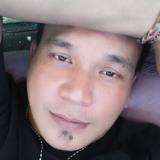 Komangajuzz from Denpasar | Man | 43 years old | Cancer