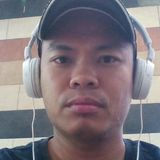 Cris from Riyadh | Man | 34 years old | Sagittarius