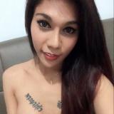 Eva from Adelaide | Woman | 25 years old | Scorpio