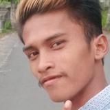 Wahyu from Mataram | Man | 24 years old | Aries