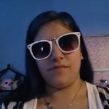 Gloria from Amarillo | Woman | 24 years old | Scorpio