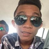 Zahinshafie from Kuala Selangor   Man   26 years old   Virgo